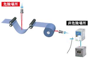 爆発性ガス雰囲気環境での液面レベル検出