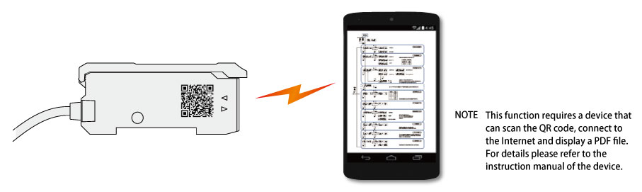 Manuals can be viewed on smartphones or tablets